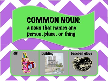 Common Noun Anchor Chart