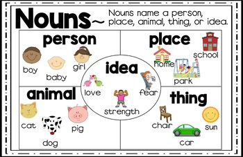 forming adjectives from nouns worksheets pdf