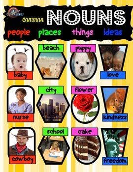 Common Noun Poster & Printable