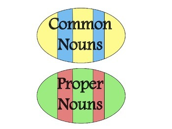 Common Noun, Proper Noun, Adjective, and Verb Egg Hunt