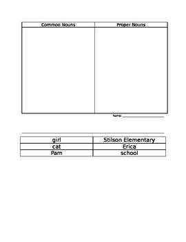 Common Noun and Proper Noun Worksheet