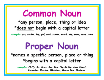 Common Noun and Proper Noun poster with examples | TpT