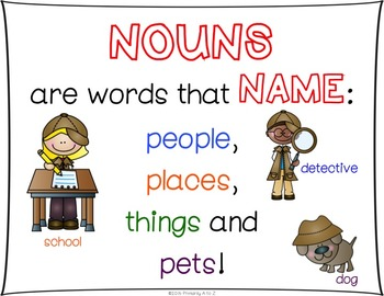 Common Noun Unit {Anchor Charts, Printables, Games & MORE!}