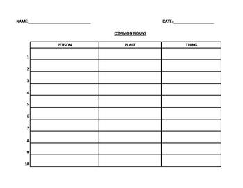 Common Nouns PDF format