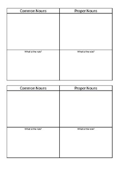 Common Nouns vs Proper Nouns -- Simple Chart