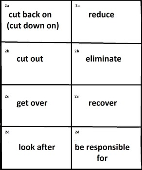 Common Phrasal Verbs: Examples, Matching, and Practice