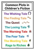 Common Plots in Children's Fiction