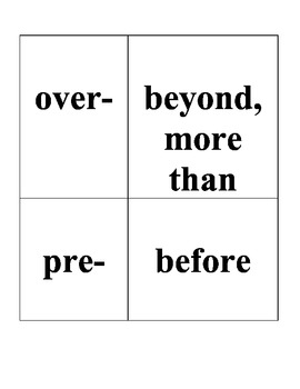 Language Arts Learning Games ~ Common Prefix Game with Marzano Domains