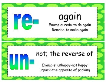 Common Prefix and Suffix Wall Cards