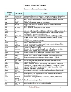 Common Prefixes, Root Words, Suffixes Handout/Form