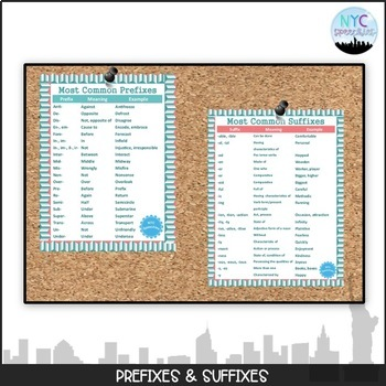Common Prefixes and Suffixes Poster by NYC Speechies | TpT