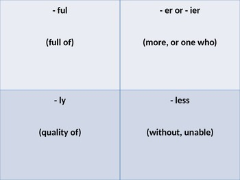 Common Prefixes and Suffixes Word Wall