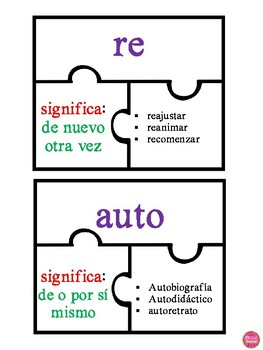Common Prefixes in Spanish