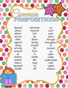 Common Prepositions Grammar Tool