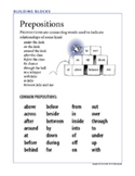 Common Prepositions poster