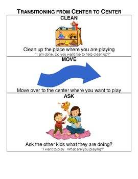 Common Procedures for Routines in Preschool Classrooms