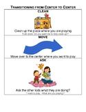 Common Procedures for Routines in Preschool Classrooms