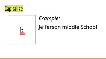 Common Proofreading Marks Interactive Whiteboard Activity