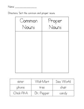 Common & Proper Noun Review/Assessment