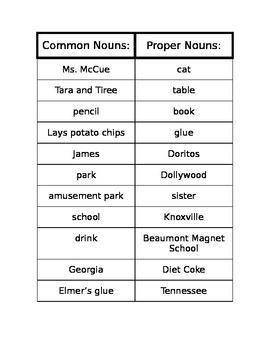 Common Proper Noun SORT