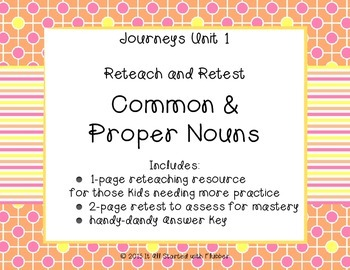 Common & Proper Nouns - Teach and Assess Tool