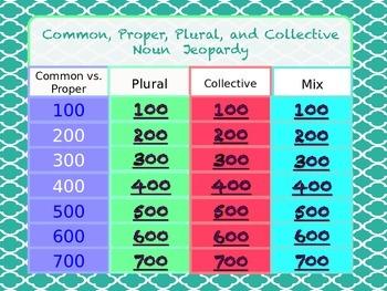 Common, Proper, Plural and Collective Noun Jeopardy
