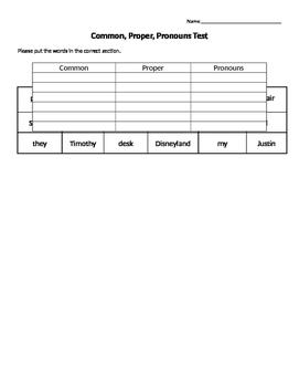 Common, Proper & Pronouns