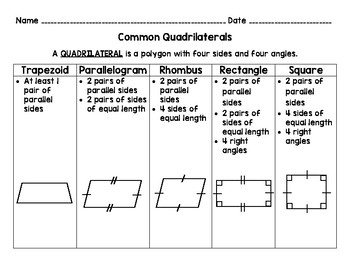 Quadrilateral Chart Worksheets Teaching Resources Tpt
