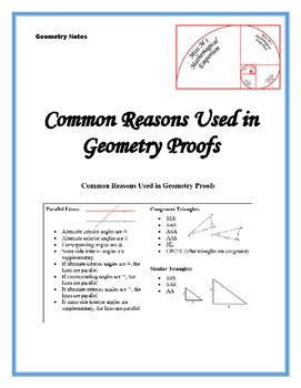 Common Reasons Used in Geometry Proofs