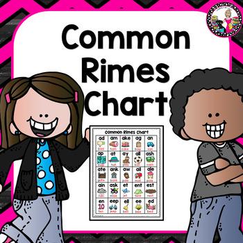 Common Rimes Chart! 3 Styles!