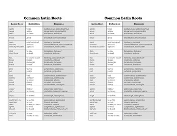 Common Root Words Cheat Sheet