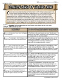 Common Sense by Thomas Paine Analysis Worksheet Common Core