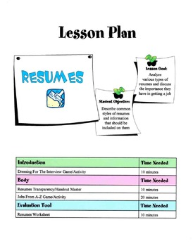 Common Styles Of Resumes Lesson