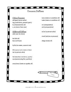 Common Suffixes Vocabulary