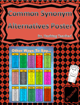 Common Synonym Alternatives Poster (Other ways to say...)