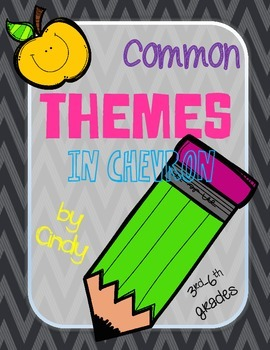 Common Themes Mini Posters in Rainbow Chevron