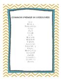 Common Themes in Literature List