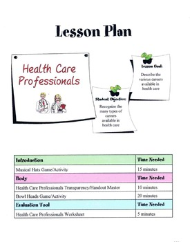 Common Types Of Health Care Professionals Lesson