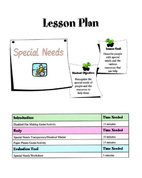 Common Types Of Special Needs & Impairments Lesson