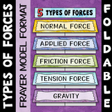 Types of Forces Foldable - Great for Interactive Notebooks