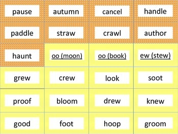 Common Vowel Pattern Sorts
