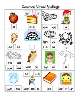 Common Vowel Sounds Visual Phonemic Awareness Mini Anchor Chart