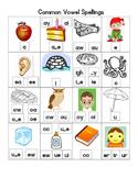 Common Vowel Sounds Visual Phonemic Awareness Mini Anchor Chart