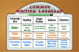 Common Writing Language Poster