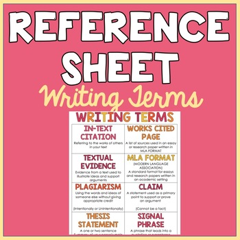 Common Writing Terms Reference Sheet