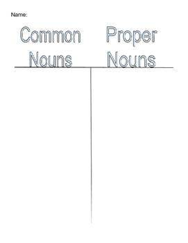 Common and Proper Noun Activity