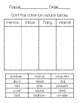 Common and Proper Noun Activity Packet