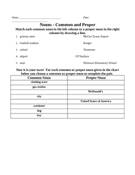 Common and Proper Noun Activity/Assessment