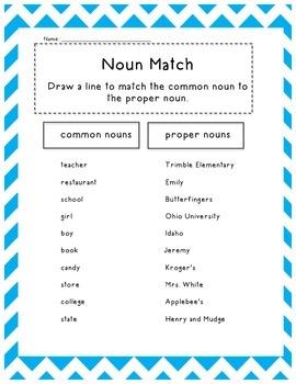 Common and Proper Noun Match