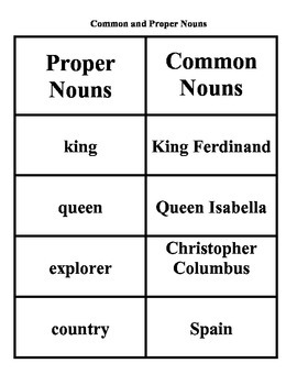 Common and Proper Noun Sort Columbus Theme